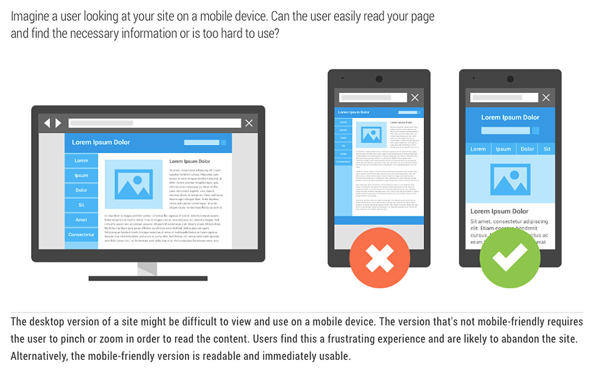 get better SEO by using responsive design in website development